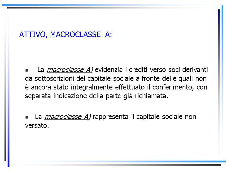 ATTIVO, MACROCLASSE A: La macroclasse A) evidenzia i crediti verso soci derivanti da sottoscrizioni del capitale sociale a fronte delle quali non è ancora stato integralmente effettuato il conferimento, con separata indicazione della parte già richiamata..