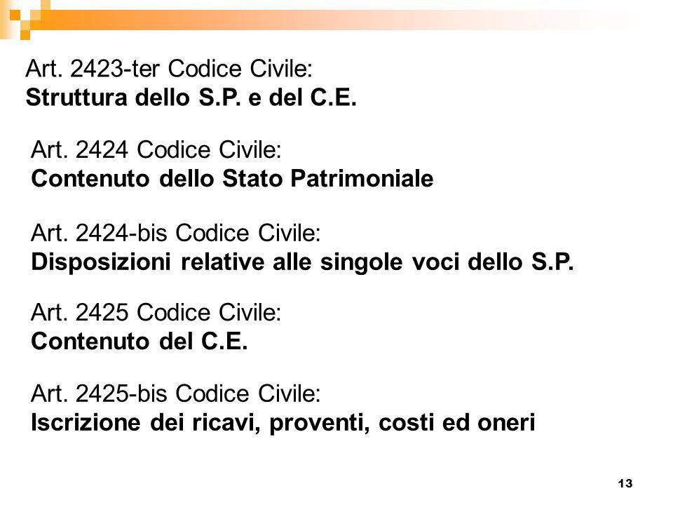 13 Art. 2423-ter Codice Civile: Struttura dello S.P. e del C.E. Art. 2424 Codice Civile: Contenuto dello Stato Patrimoniale Art. 2424-bis Codice Civil