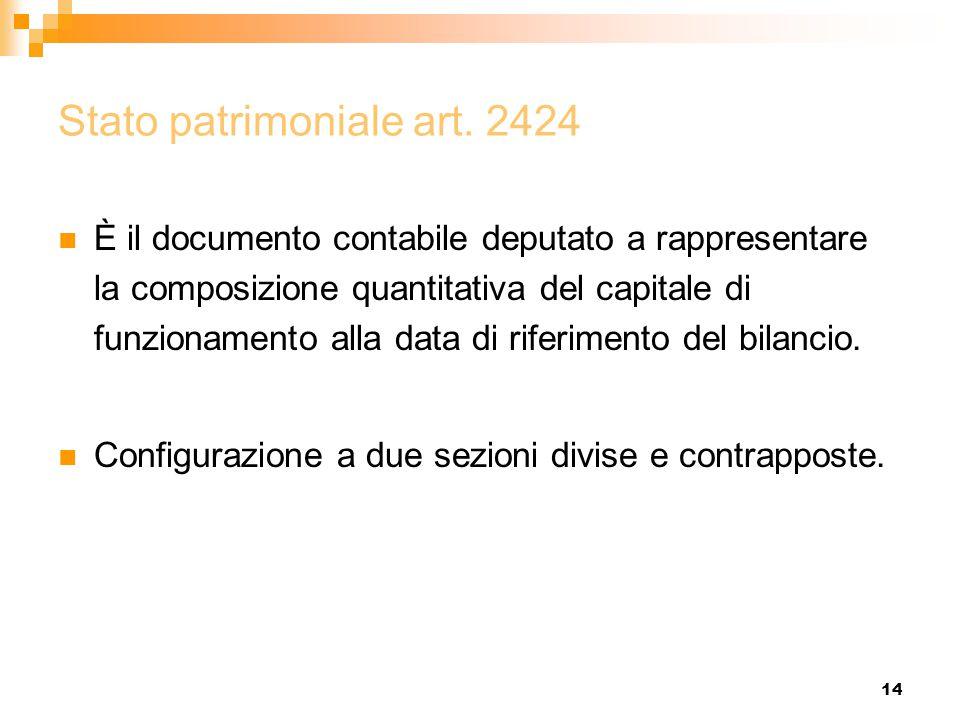 14 Stato patrimoniale art. 2424 È il documento contabile deputato a rappresentare la composizione quantitativa del capitale di funzionamento alla data