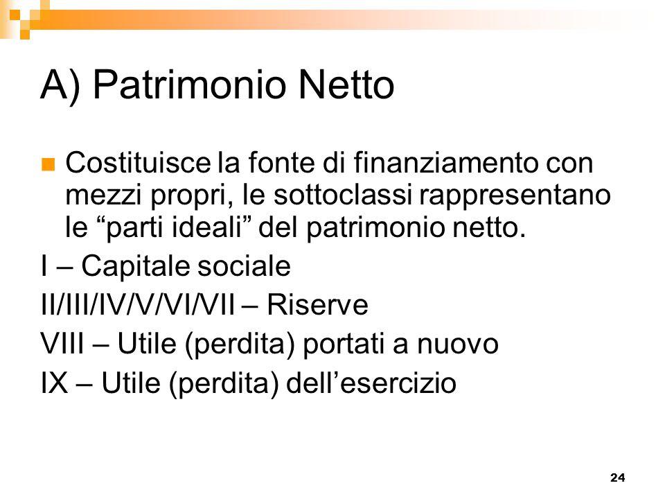 """24 A) Patrimonio Netto Costituisce la fonte di finanziamento con mezzi propri, le sottoclassi rappresentano le """"parti ideali"""" del patrimonio netto. I"""