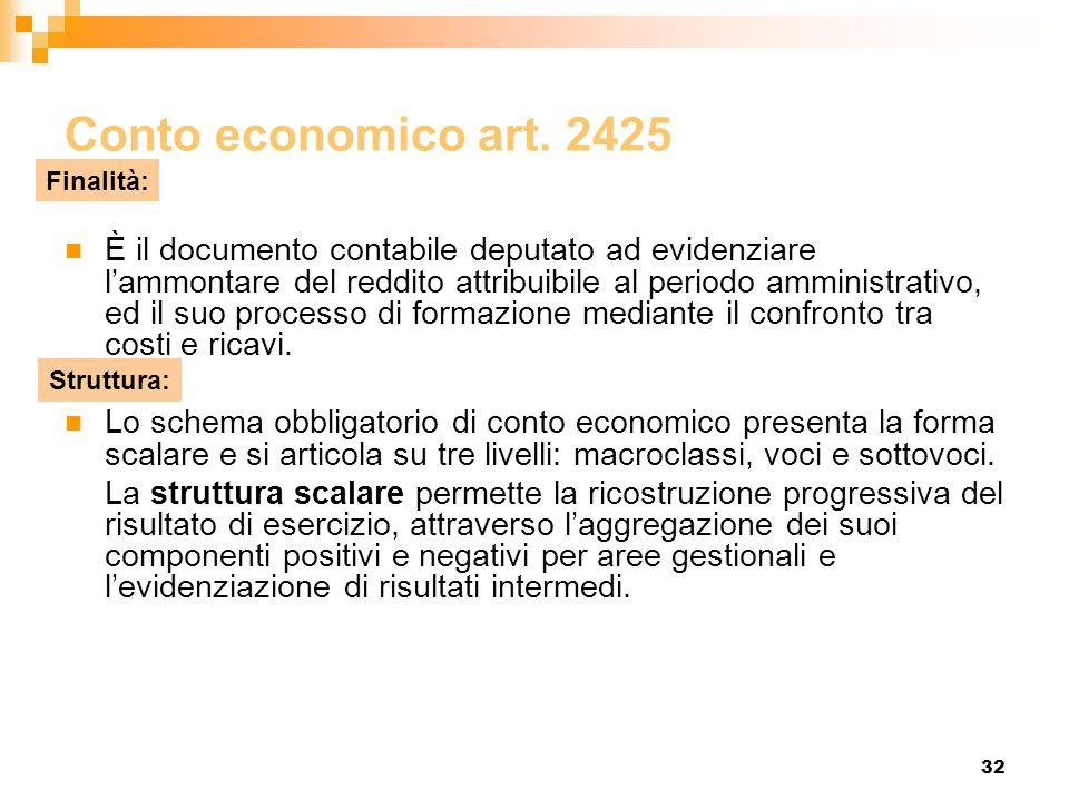 32 Conto economico art. 2425 È il documento contabile deputato ad evidenziare l'ammontare del reddito attribuibile al periodo amministrativo, ed il su