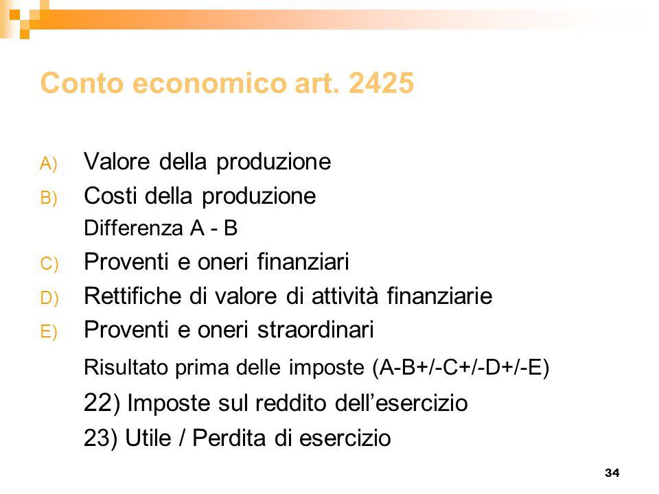 34 Conto economico art. 2425 A) Valore della produzione B) Costi della produzione Differenza A - B C) Proventi e oneri finanziari D) Rettifiche di val
