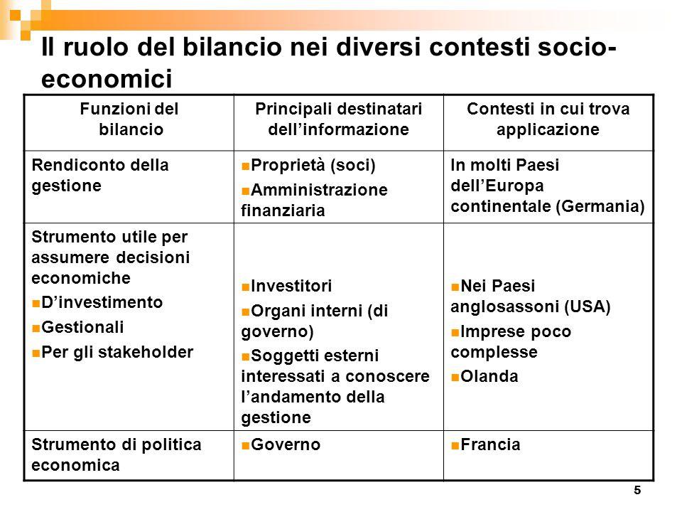 5 Il ruolo del bilancio nei diversi contesti socio- economici Funzioni del bilancio Principali destinatari dell'informazione Contesti in cui trova app