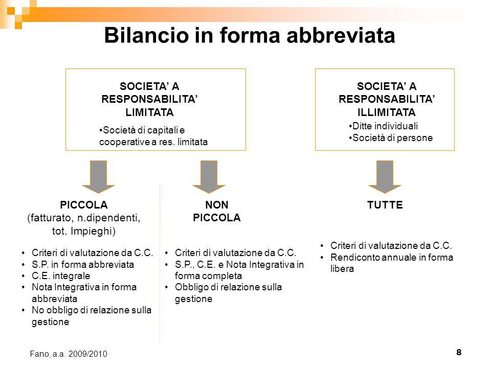 8 Fano, a.a. 2009/2010 Bilancio in forma abbreviata SOCIETA' A RESPONSABILITA' LIMITATA Società di capitali e cooperative a res. limitata SOCIETA' A R