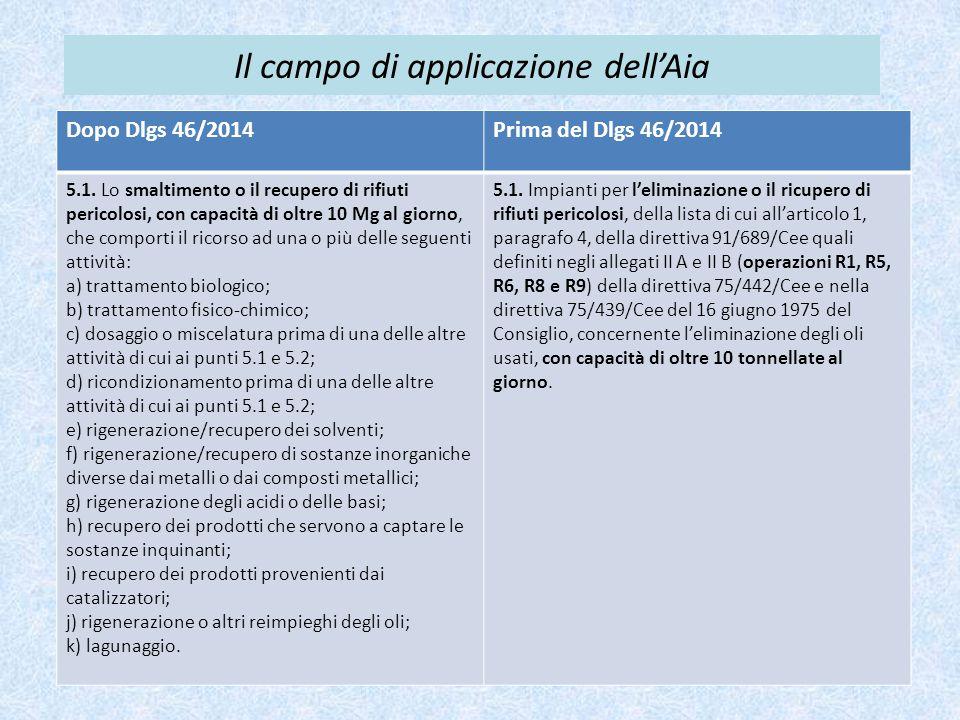 Il campo di applicazione dell'Aia Dopo Dlgs 46/2014Prima del Dlgs 46/2014 5.1. Lo smaltimento o il recupero di rifiuti pericolosi, con capacità di olt