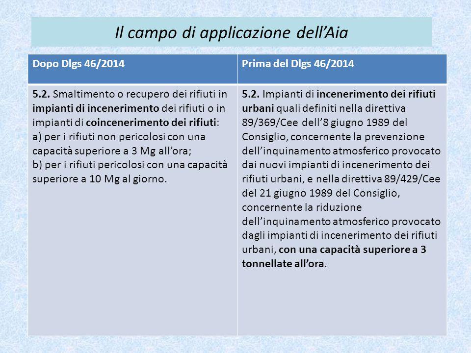 Il campo di applicazione dell'Aia Dopo Dlgs 46/2014Prima del Dlgs 46/2014 5.2. Smaltimento o recupero dei rifiuti in impianti di incenerimento dei rif