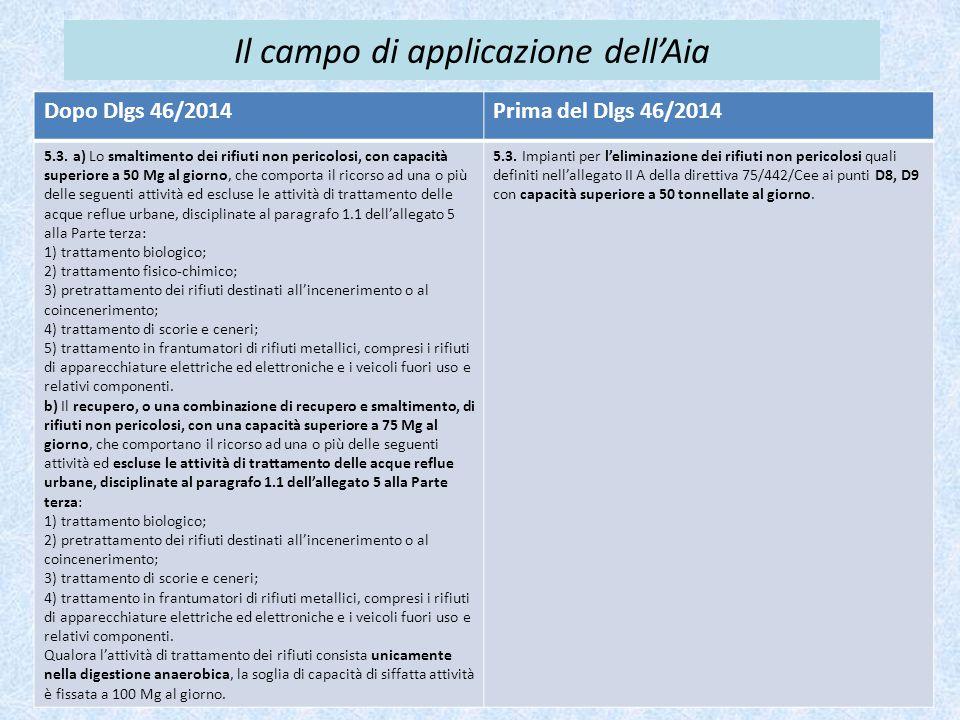 Il campo di applicazione dell'Aia Dopo Dlgs 46/2014Prima del Dlgs 46/2014 5.3. a) Lo smaltimento dei rifiuti non pericolosi, con capacità superiore a