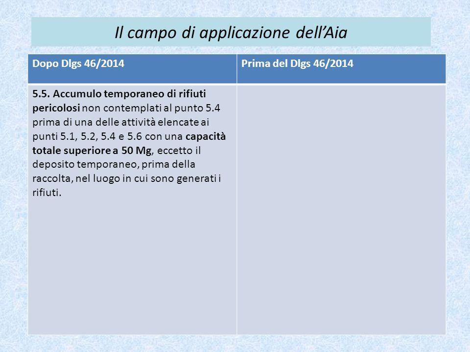 Il campo di applicazione dell'Aia Dopo Dlgs 46/2014Prima del Dlgs 46/2014 5.5. Accumulo temporaneo di rifiuti pericolosi non contemplati al punto 5.4