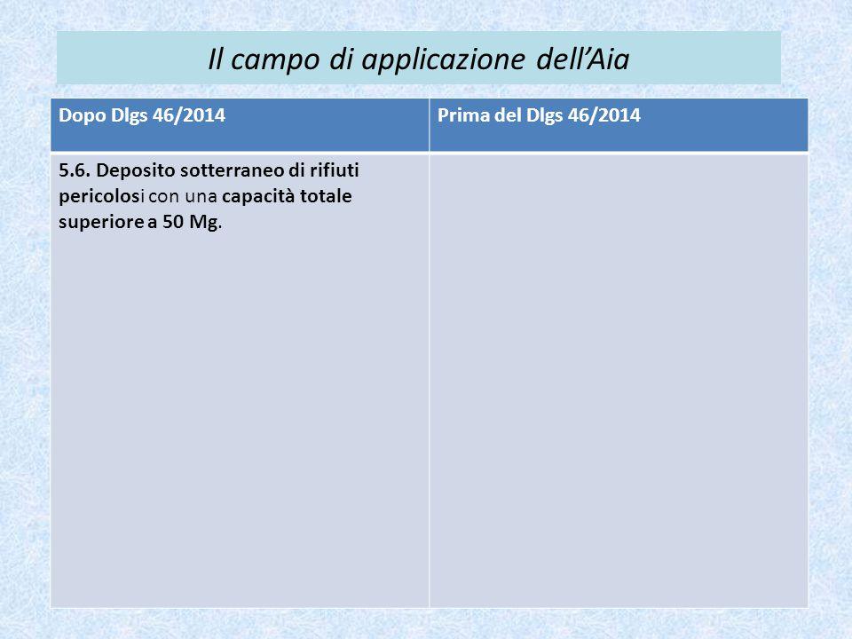 Il campo di applicazione dell'Aia Dopo Dlgs 46/2014Prima del Dlgs 46/2014 5.6. Deposito sotterraneo di rifiuti pericolosi con una capacità totale supe