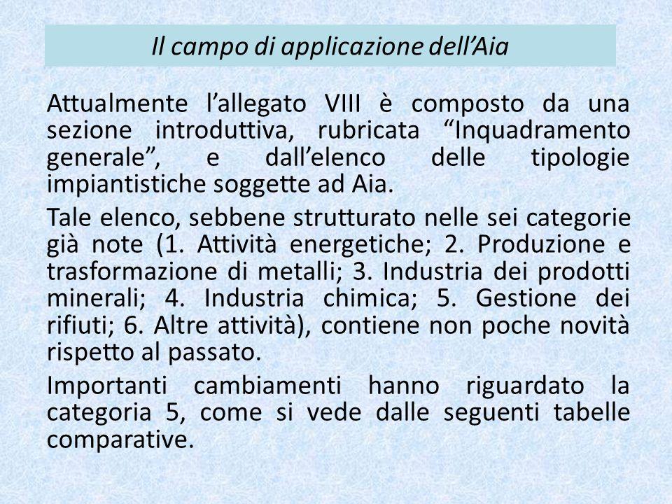 Il campo di applicazione dell'Aia Attualmente l'allegato VIII è composto da una sezione introduttiva, rubricata Inquadramento generale , e dall'elenco delle tipologie impiantistiche soggette ad Aia.