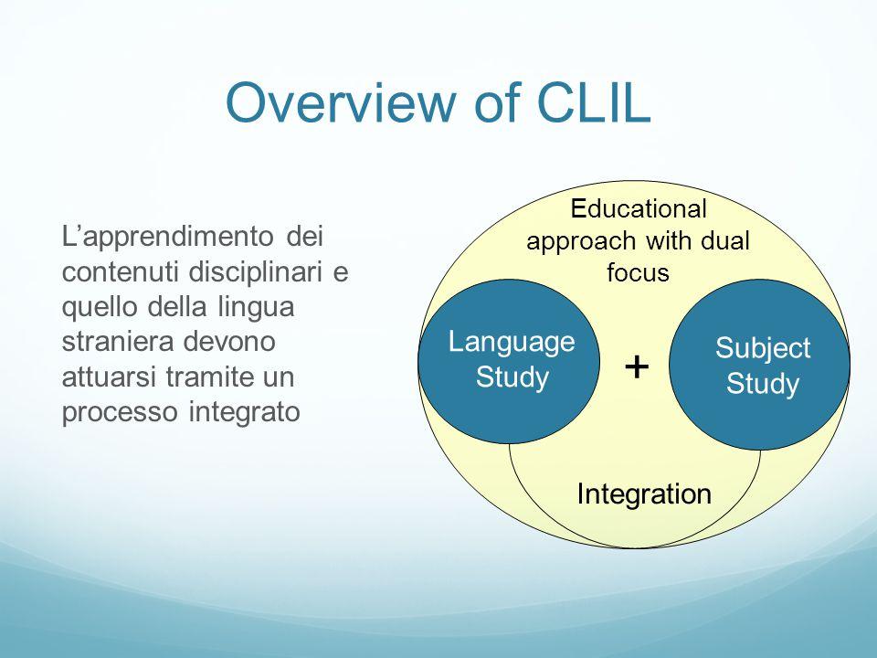 Overview of CLIL L'apprendimento dei contenuti disciplinari e quello della lingua straniera devono attuarsi tramite un processo integrato + Language Study Subject Study Educational approach with dual focus Integration