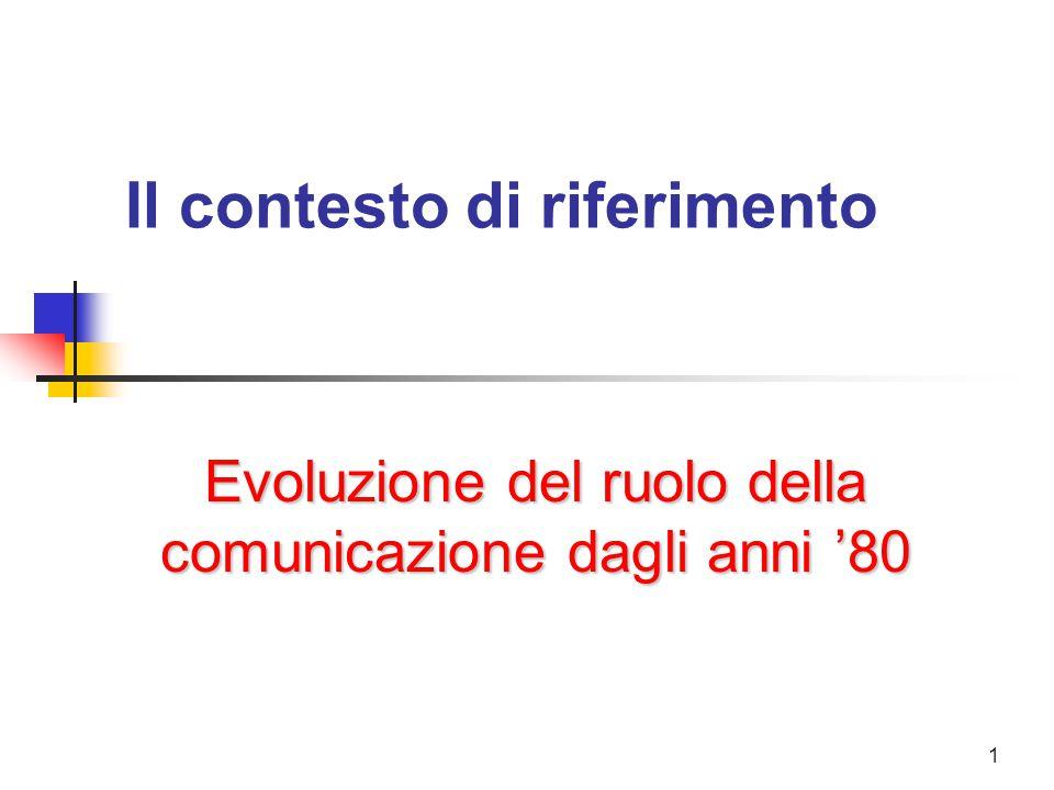 1 Il contesto di riferimento Evoluzione del ruolo della comunicazione dagli anni '80