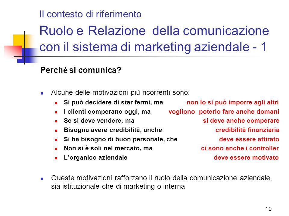 10 Il contesto di riferimento Ruolo e Relazione della comunicazione con il sistema di marketing aziendale - 1 Perché si comunica? Alcune delle motivaz