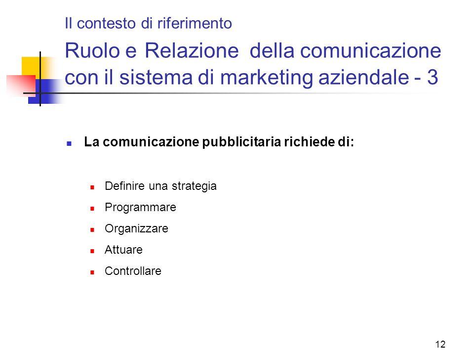 12 Il contesto di riferimento Ruolo e Relazione della comunicazione con il sistema di marketing aziendale - 3 La comunicazione pubblicitaria richiede