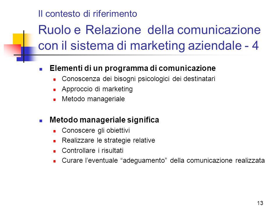 13 Il contesto di riferimento Ruolo e Relazione della comunicazione con il sistema di marketing aziendale - 4 Elementi di un programma di comunicazion