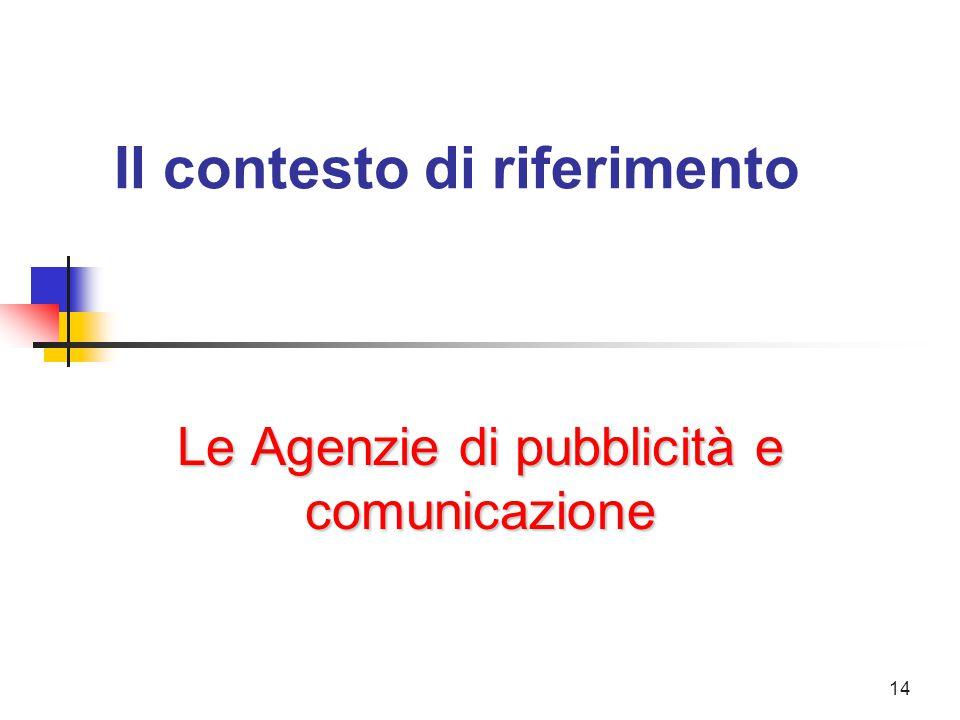14 Il contesto di riferimento Le Agenzie di pubblicità e comunicazione