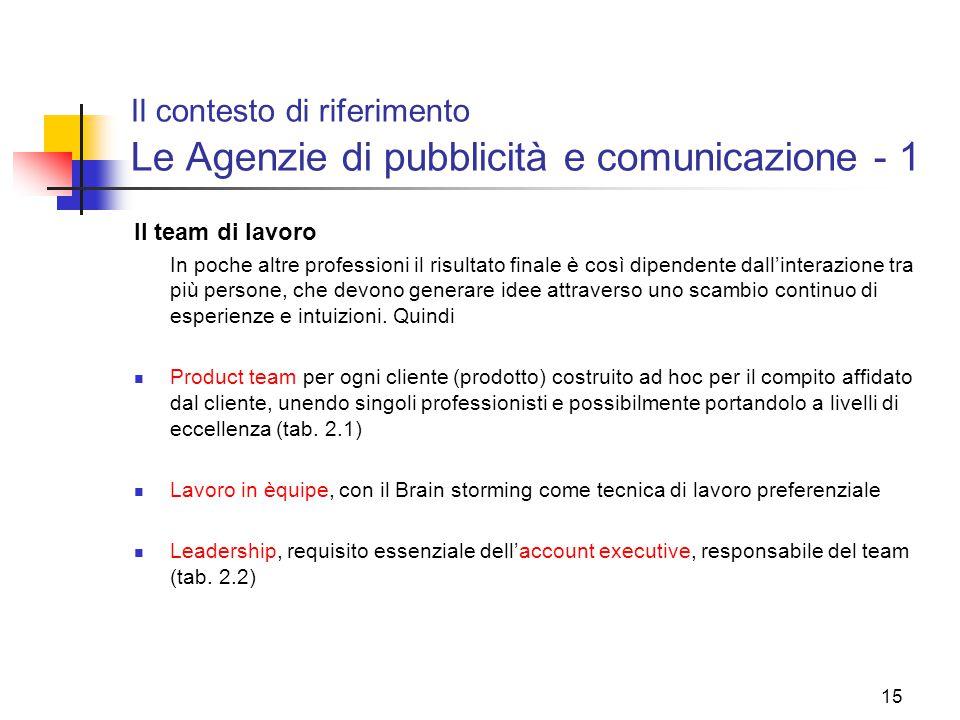 15 Il contesto di riferimento Le Agenzie di pubblicità e comunicazione - 1 Il team di lavoro In poche altre professioni il risultato finale è così dip