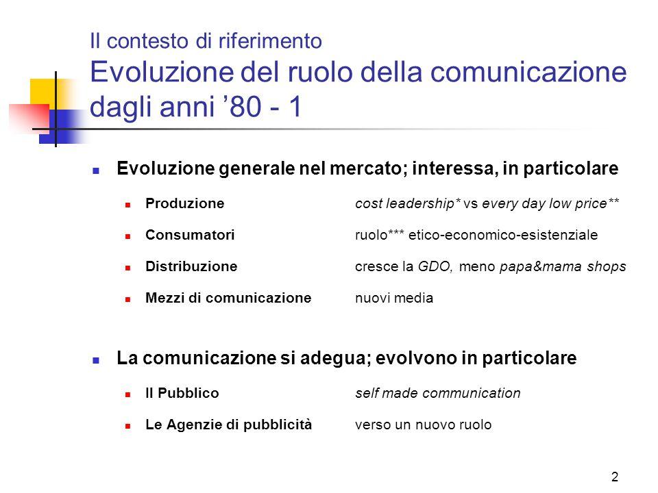 2 Il contesto di riferimento Evoluzione del ruolo della comunicazione dagli anni '80 - 1 Evoluzione generale nel mercato; interessa, in particolare Pr