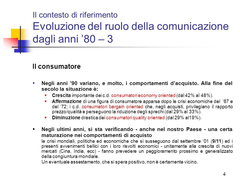 4 Il contesto di riferimento Evoluzione del ruolo della comunicazione dagli anni '80 – 3 Il consumatore  Negli anni '90 variano, e molto, i comportam