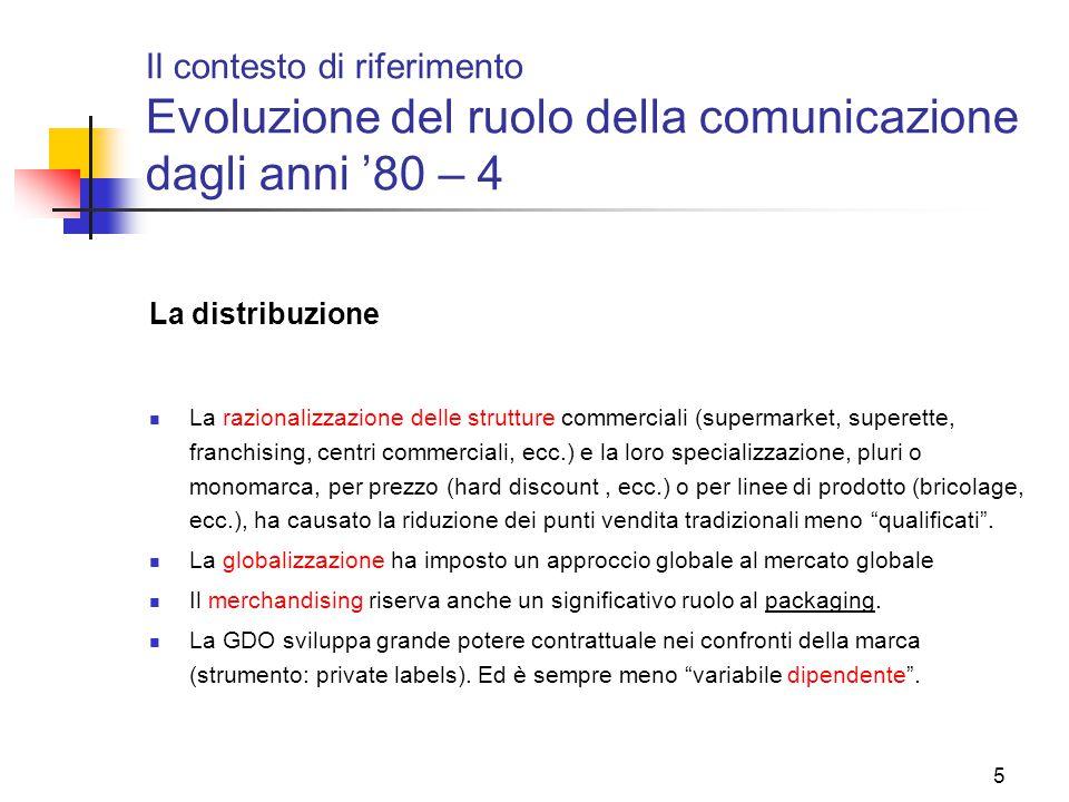5 Il contesto di riferimento Evoluzione del ruolo della comunicazione dagli anni '80 – 4 La distribuzione La razionalizzazione delle strutture commerc