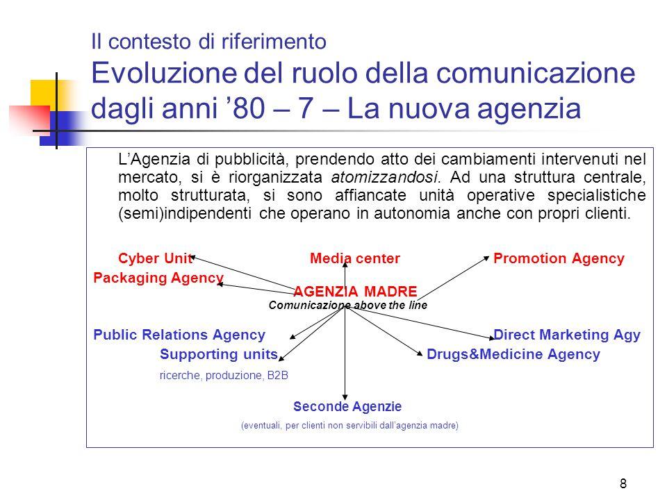 8 Il contesto di riferimento Evoluzione del ruolo della comunicazione dagli anni '80 – 7 – La nuova agenzia L'Agenzia di pubblicità, prendendo atto de