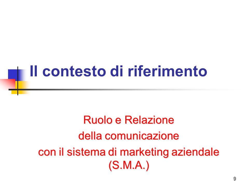 9 Il contesto di riferimento Ruolo e Relazione della comunicazione con il sistema di marketing aziendale (S.M.A.)