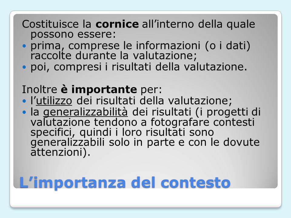 L'importanza del contesto Costituisce la cornice all'interno della quale possono essere: prima, comprese le informazioni (o i dati) raccolte durante l
