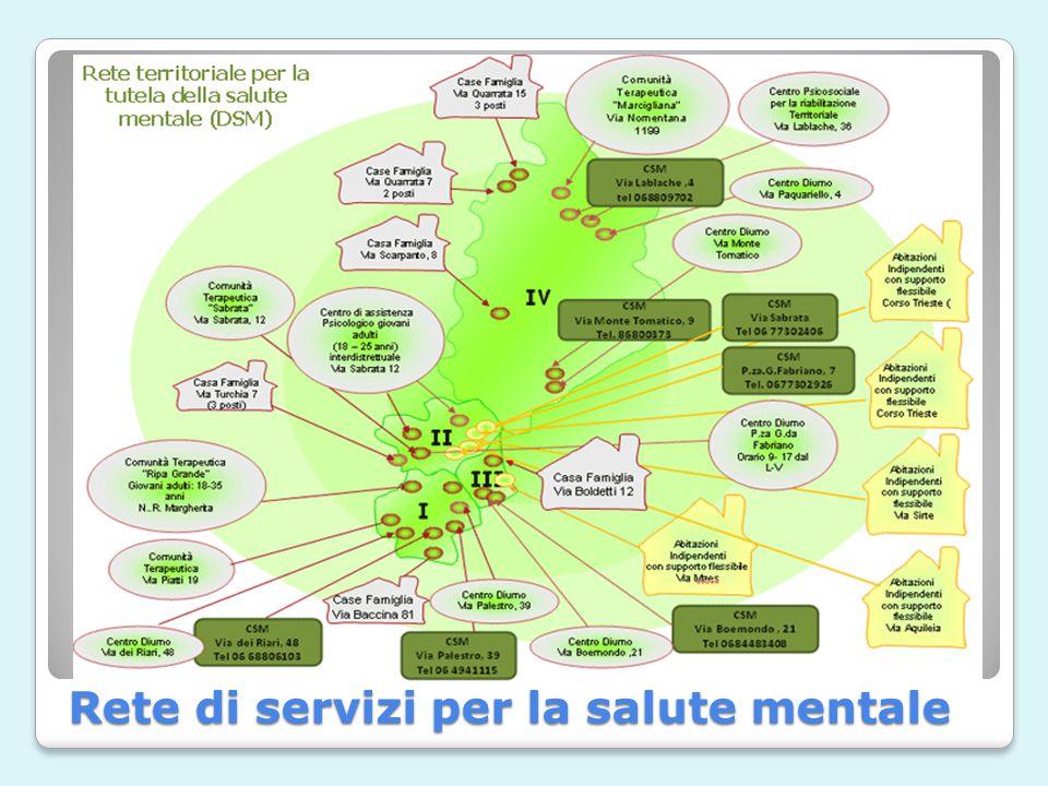 Rete di servizi per la salute mentale