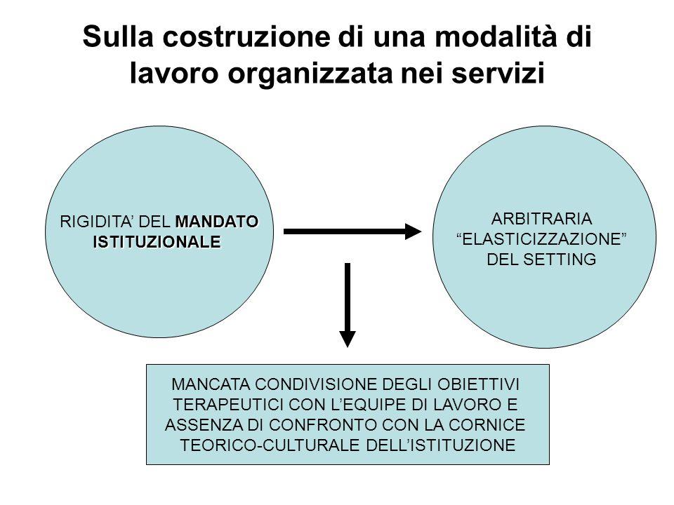 """Sulla costruzione di una modalità di lavoro organizzata nei servizi MANDATO RIGIDITA' DEL MANDATOISTITUZIONALE ARBITRARIA """"ELASTICIZZAZIONE"""" DEL SETTI"""