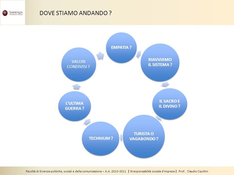 Facoltà di Scienze politiche, sociali e della comunicazione – A.A. 2010-2011 | Rresponsabilità sociale d'impresa | Prof. Claudio Cipollini DOVE STIAMO