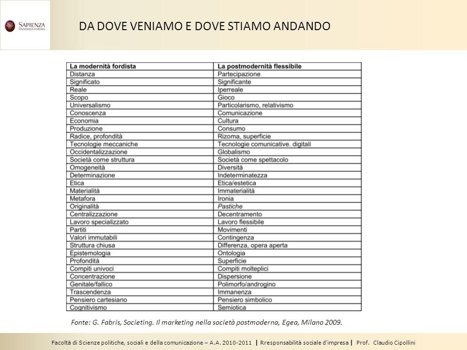 Facoltà di Scienze politiche, sociali e della comunicazione – A.A. 2010-2011 | Rresponsabilità sociale d'impresa | Prof. Claudio Cipollini DA DOVE VEN