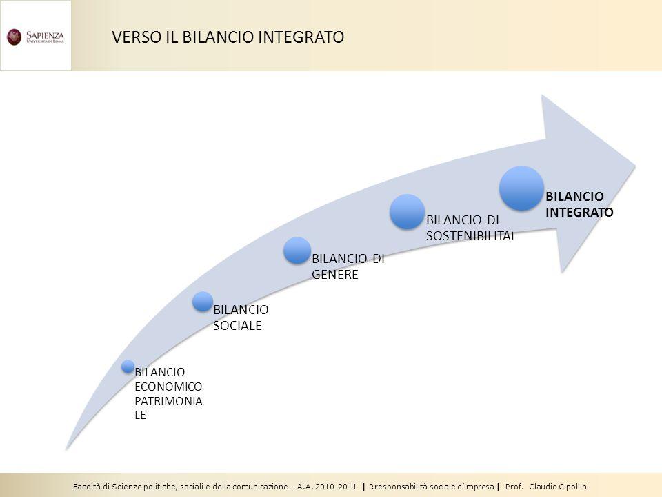 Facoltà di Scienze politiche, sociali e della comunicazione – A.A. 2010-2011 | Rresponsabilità sociale d'impresa | Prof. Claudio Cipollini VERSO IL BI