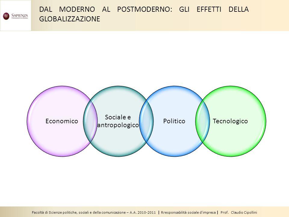 Facoltà di Scienze politiche, sociali e della comunicazione – A.A. 2010-2011 | Rresponsabilità sociale d'impresa | Prof. Claudio Cipollini DAL MODERNO