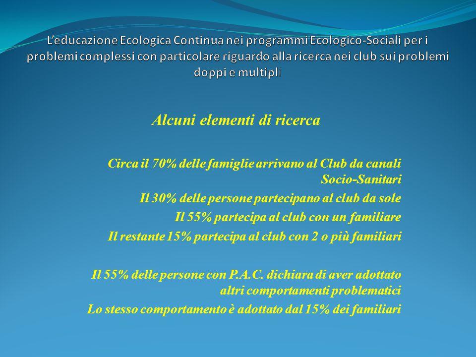 Alcuni elementi di ricerca Circa il 70% delle famiglie arrivano al Club da canali Socio-Sanitari Il 30% delle persone partecipano al club da sole Il 5