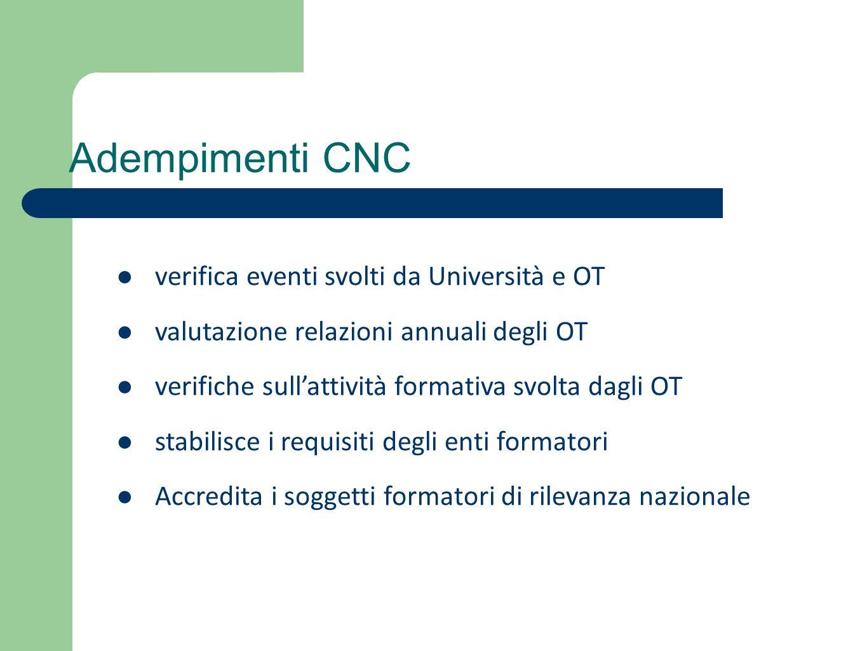Adempimenti CNC verifica eventi svolti da Università e OT valutazione relazioni annuali degli OT verifiche sull'attività formativa svolta dagli OT stabilisce i requisiti degli enti formatori Accredita i soggetti formatori di rilevanza nazionale