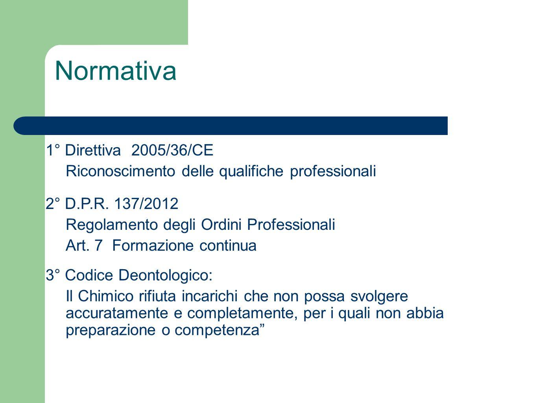 2° D.P.R. 137/2012 Regolamento degli Ordini Professionali Art. 7 Formazione continua Normativa 1° Direttiva 2005/36/CE Riconoscimento delle qualifiche