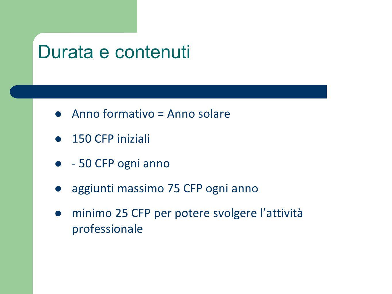 Anno formativo = Anno solare 150 CFP iniziali - 50 CFP ogni anno aggiunti massimo 75 CFP ogni anno minimo 25 CFP per potere svolgere l'attività professionale Durata e contenuti