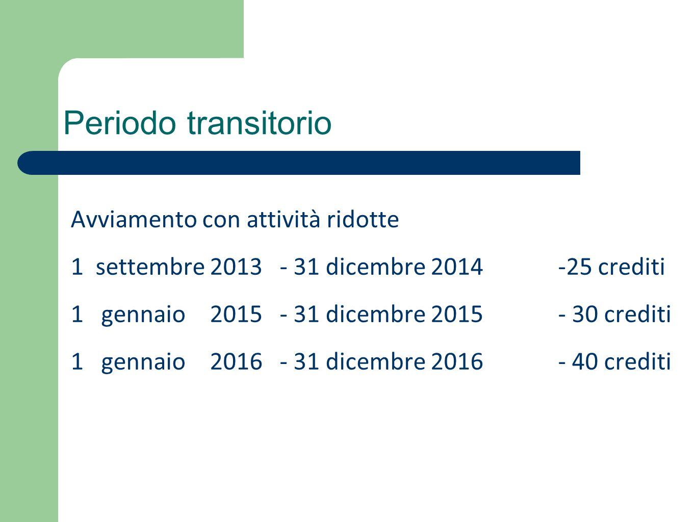Periodo transitorio Avviamento con attività ridotte 1 settembre2013 - 31 dicembre 2014 -25 crediti 1 gennaio 2015 - 31 dicembre 2015 - 30 crediti 1 gennaio 2016 - 31 dicembre 2016 - 40 crediti