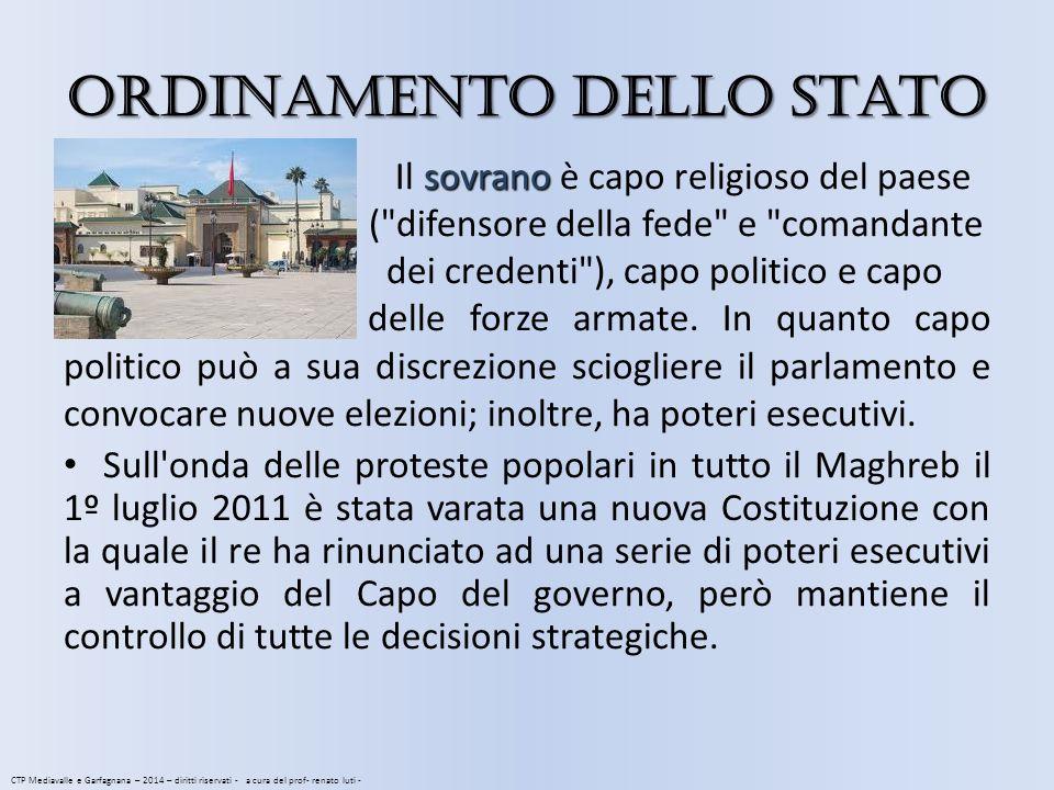 Ordinamento dello Stato sovrano Il sovrano è capo religioso del paese (