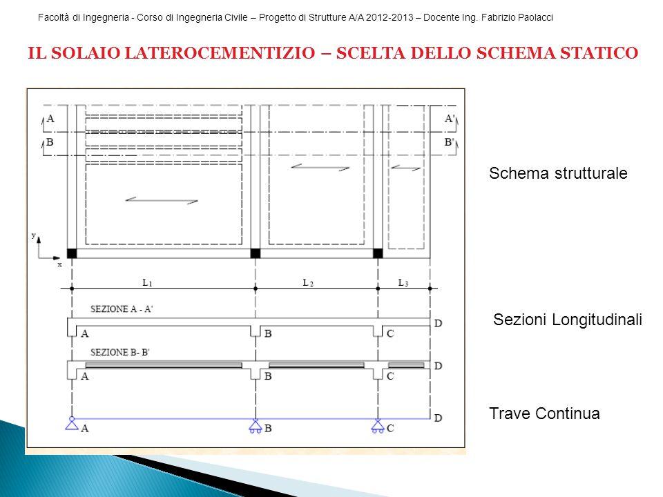 Facoltà di Ingegneria - Corso di Ingegneria Civile – Progetto di Strutture A/A 2012-2013 – Docente Ing. Fabrizio Paolacci IL SOLAIO LATEROCEMENTIZIO –