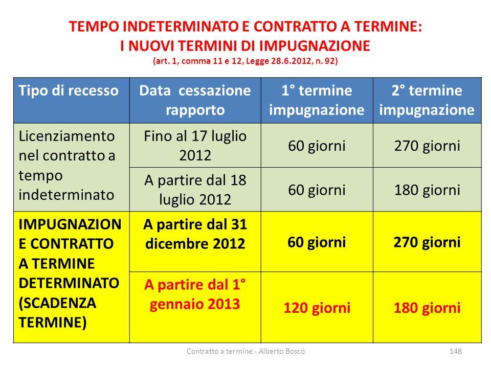 TEMPO INDETERMINATO E CONTRATTO A TERMINE: I NUOVI TERMINI DI IMPUGNAZIONE (art. 1, comma 11 e 12, Legge 28.6.2012, n. 92) Tipo di recessoData cessazi