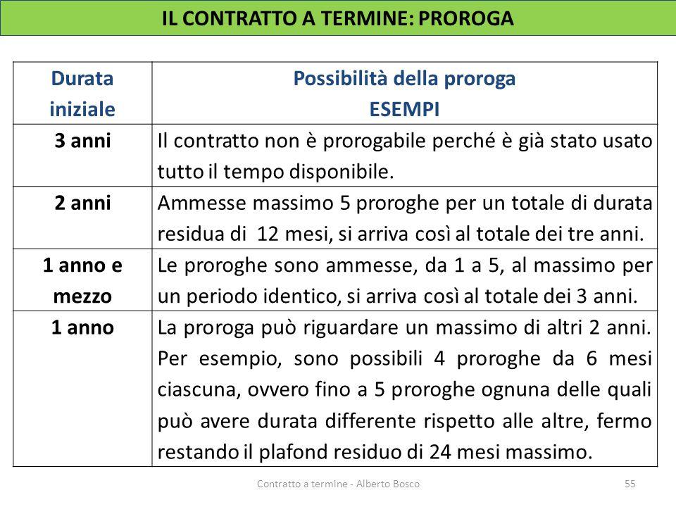 Durata iniziale Possibilità della proroga ESEMPI 3 anni Il contratto non è prorogabile perché è già stato usato tutto il tempo disponibile. 2 anni Amm