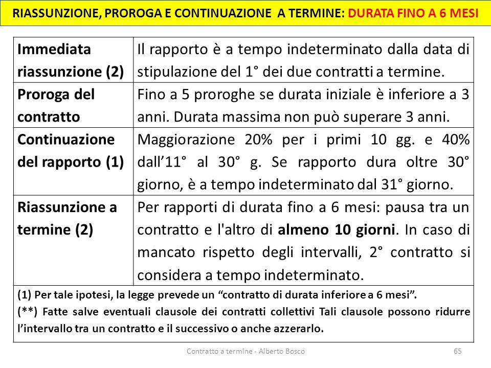 Immediata riassunzione (2) Il rapporto è a tempo indeterminato dalla data di stipulazione del 1° dei due contratti a termine. Proroga del contratto Fi