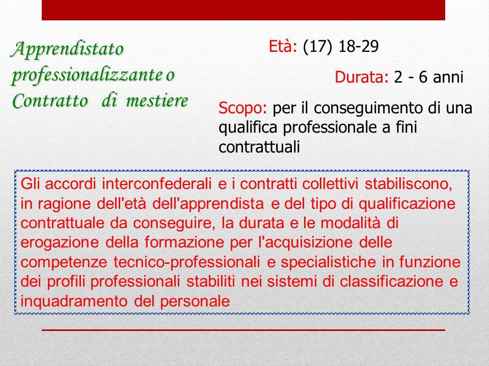 Apprendistato professionalizzante o Contratto di mestiere Età: (17) 18-29 Scopo: per il conseguimento di una qualifica professionale a fini contrattua
