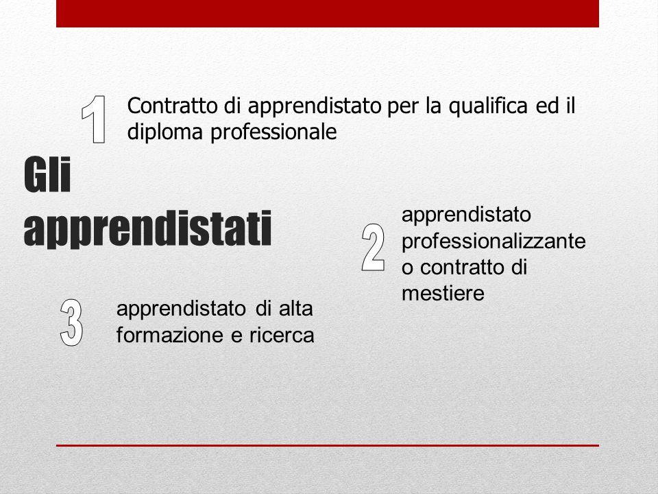 Gli apprendistati Contratto di apprendistato per la qualifica ed il diploma professionale apprendistato professionalizzante o contratto di mestiere ap