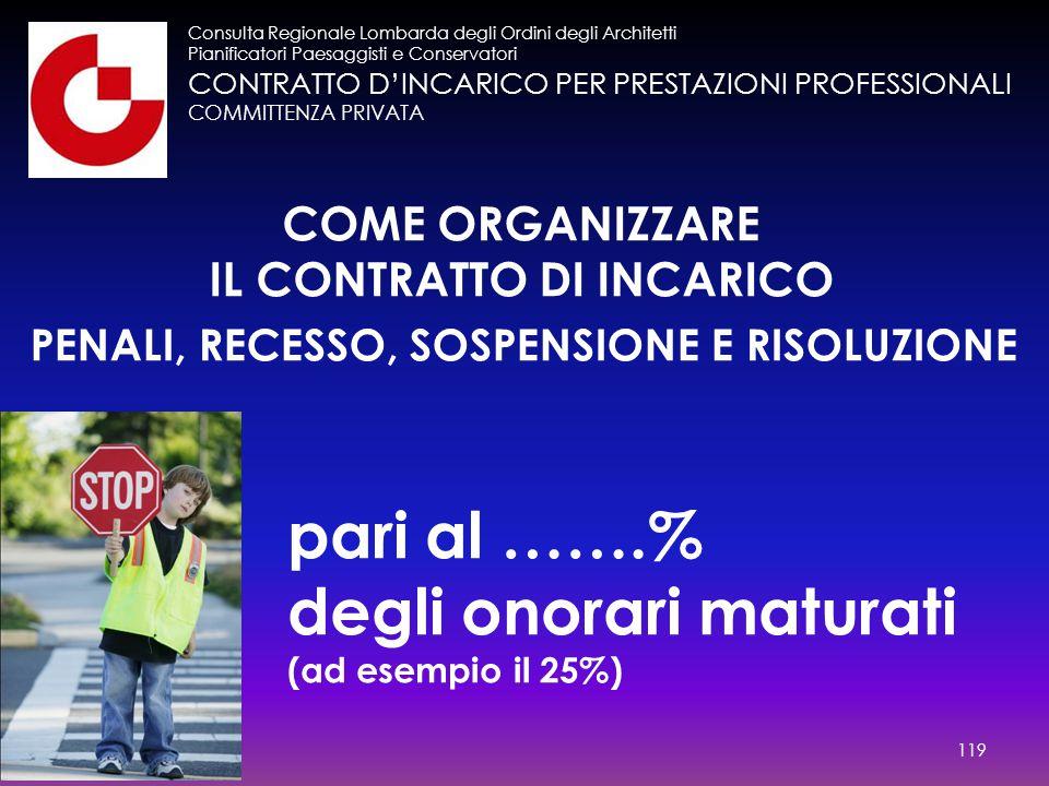 CONTRATTO D'INCARICO PER PRESTAZIONI PROFESSIONALI COMMITTENZA PRIVATA Consulta Regionale Lombarda degli Ordini degli Architetti Pianificatori Paesaggisti e Conservatori 119 COME ORGANIZZARE IL CONTRATTO DI INCARICO PENALI, RECESSO, SOSPENSIONE E RISOLUZIONE pari al …….% degli onorari maturati (ad esempio il 25%)