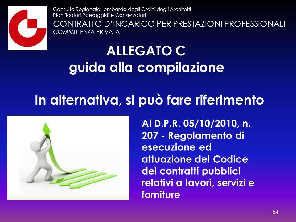 CONTRATTO D'INCARICO PER PRESTAZIONI PROFESSIONALI COMMITTENZA PRIVATA Consulta Regionale Lombarda degli Ordini degli Architetti Pianificatori Paesaggisti e Conservatori 54 Al D.P.R.