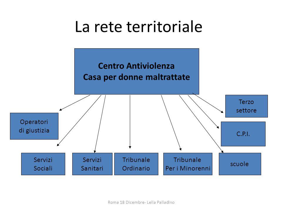 La rete territoriale Servizi Sociali Centro Antiviolenza Casa per donne maltrattate Servizi Sanitari Tribunale Ordinario Operatori di giustizia Tribun