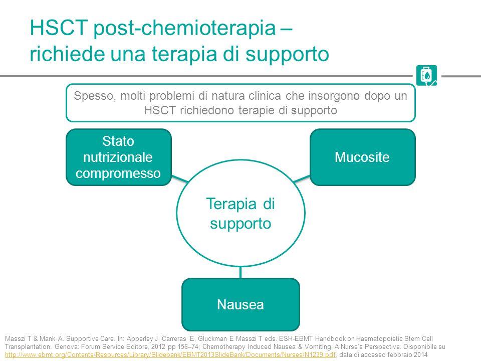 HSCT post-chemioterapia – richiede una terapia di supporto Masszi T & Mank A. Supportive Care. In: Apperley J, Carreras E, Gluckman E Masszi T eds. ES