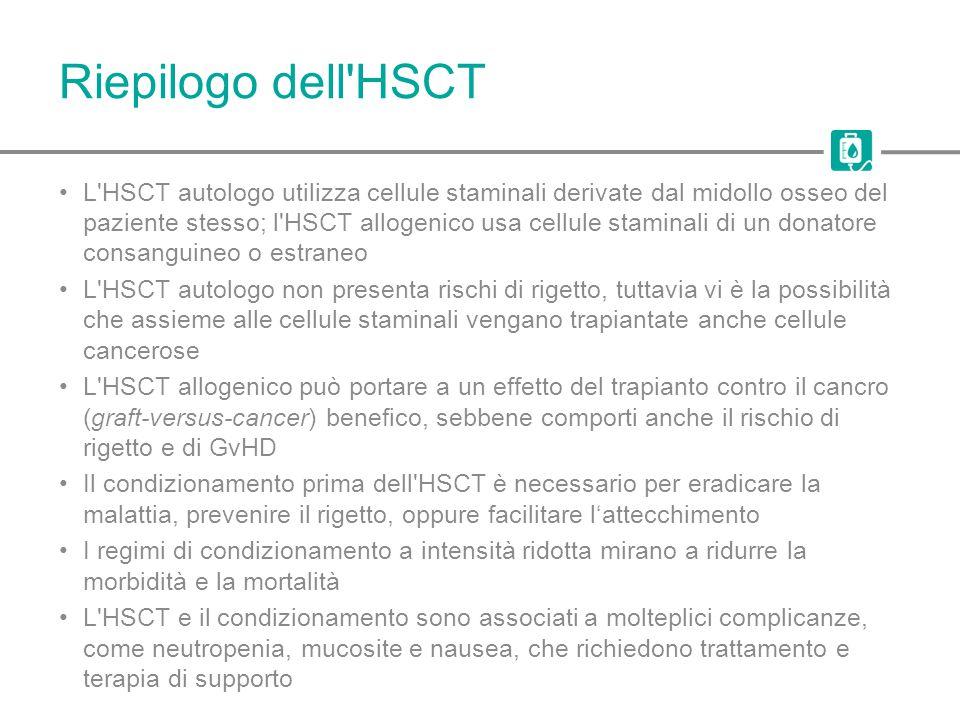 Riepilogo dell'HSCT L'HSCT autologo utilizza cellule staminali derivate dal midollo osseo del paziente stesso; l'HSCT allogenico usa cellule staminali